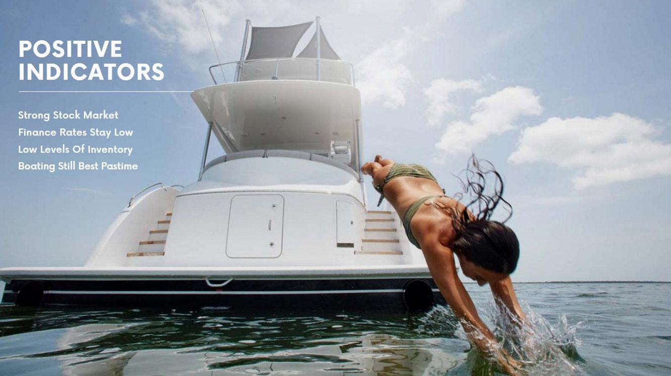 photo of Expectations Are High For Strong Yacht Sales Environment In Early 2020
