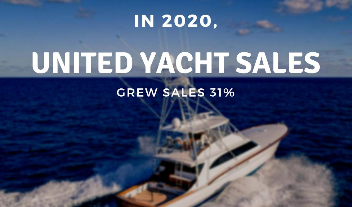 photo of United Yacht Sales Sees Major Growth In 2020
